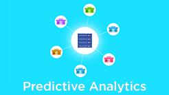 20:20 RDI Predictive Analytics